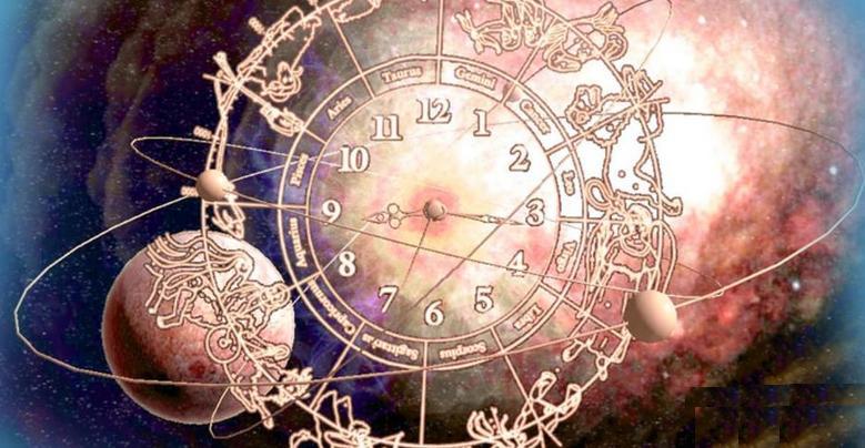 как узнать судьбу нумерология