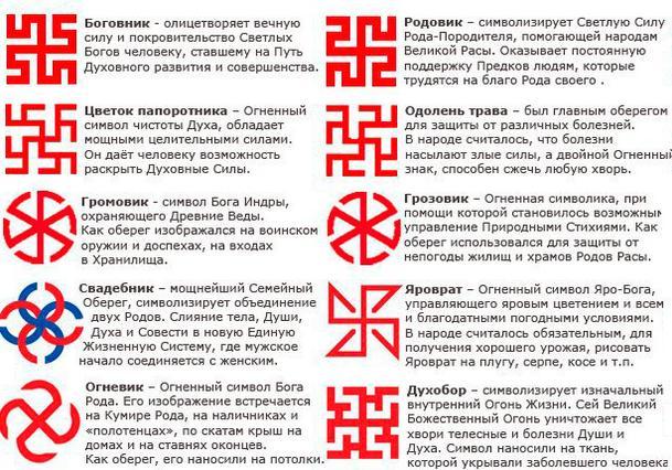 Славянские защитные амулеты