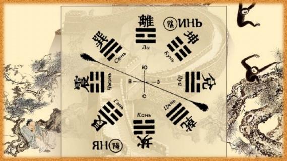 И-Цзин книга как выглядит